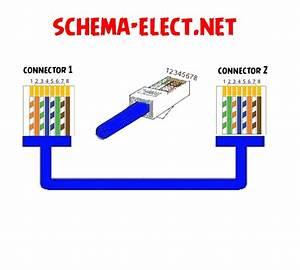 Cours Electronique Et Cours Electricit U00e9