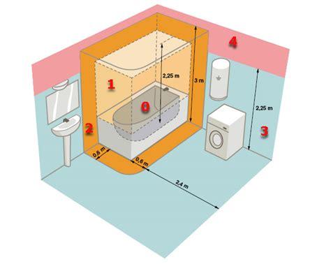 volume de securite salle de bain norme electrique salle de bain obasinc
