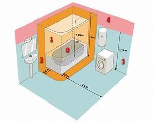 realiser une salle de bain aux normes electriques nf With volume salle de bain electricite