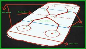 What Are The Ice Hockey Basic Rules  Explained Step By Step