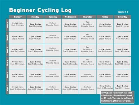 recumbent stationary bike beginner cycling log weeks 1 6 exercise