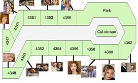plan de maison de wisteria lane
