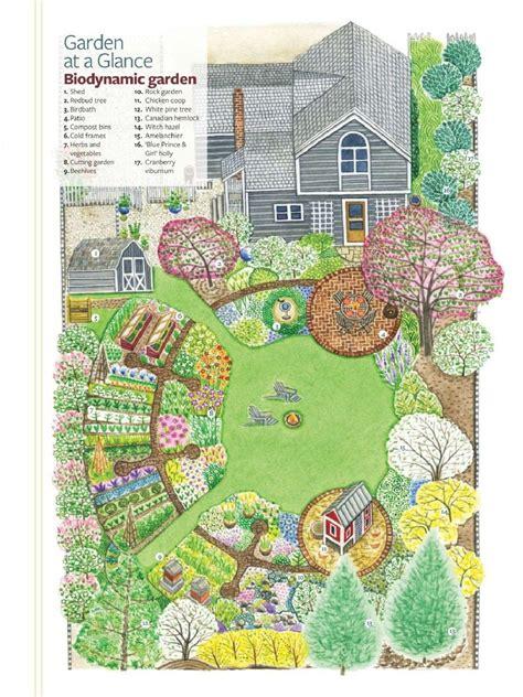 Gartengestaltung Planen by Biodynamic Garden This Is An Excellent Plan Today S