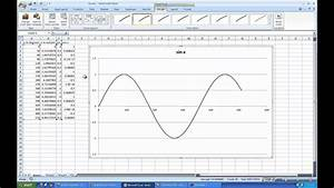 Sine And Cosine Graphs On Excel