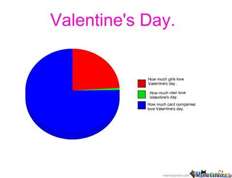 valentines day  zewdew meme center