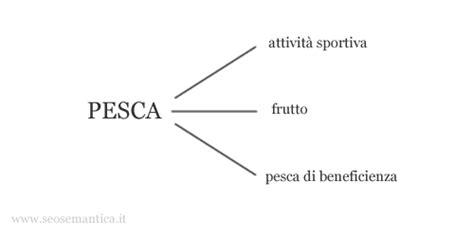 Parole Con Diversi Significati by Come Funziona Un Motore Di Ricerca Semantico Andrea Minini