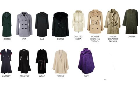 Different Types Of Coat For Women