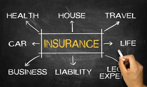 insurance   list   seely durland insurance