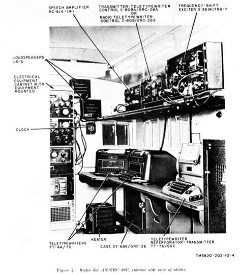 angrc  radionerds