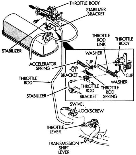 how to fix cars 1985 mitsubishi truck transmission control how to fix transmission linkage on a 1996 mitsubishi galant booger shift linkage bushings