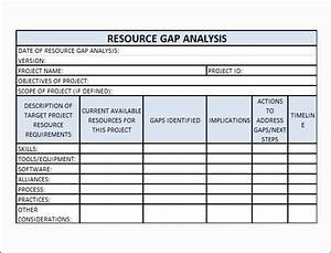 Gap Chart Excel Competitor Analysis Templates Printable Paper Invoices