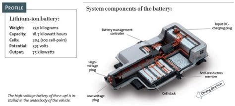 volkswagen   air cooled battery featured  viavision
