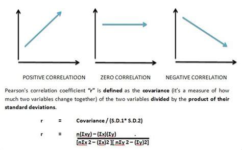 pearson s correlation coefficient r definition