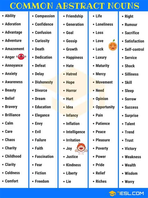 abstract nouns  common abstract nouns