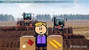 Production In Traditional  Market  Command  U0026 Mixed