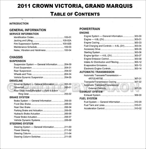 auto repair manual free download 2011 ford crown victoria engine control 2011 ford crown victoria mercury grand marquis repair shop manual original
