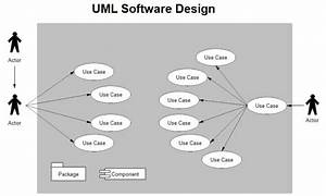 Help You In Software Engineering Tasks By Mohammadnauman