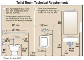 Ada Mirror Height by Ada Bathroom Sinks Ada Requirements Bathrooms 187 Bathroom