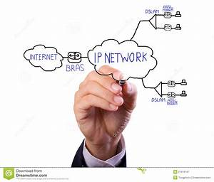 Hand Drawing Adsl And Internet Network Diagram Royalty