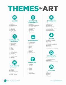 Themes In Art In 2019