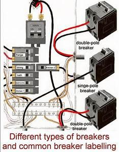 Breaker Box  U0026 Dedicated Circuits   C10