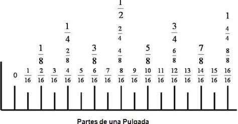 DIVISIONES DE UNA PULGADA MANTENIMIENTO DE MOTORES