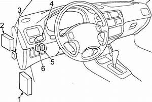 Honda Civic  1996 - 2000  - Fuse Box Diagram