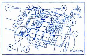 Jaguar Xj8  X308  1999 Front Fuse Box  Block Circuit Breaker Diagram  U00bb Carfusebox