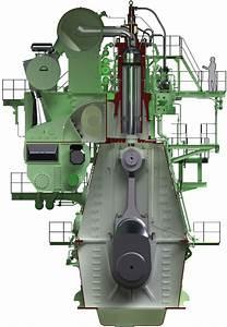 The Marine Diesel Prime Mover
