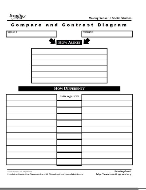 Comparison And Contrast Chart  Jasmine Anderson's Educ310 Strategy Website