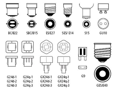 Porcelain Lamp Socket E27 by 25 Types Of Light Socket Adaptor Base Converters