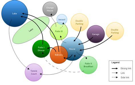 floor plans maker diagrams in landscape design