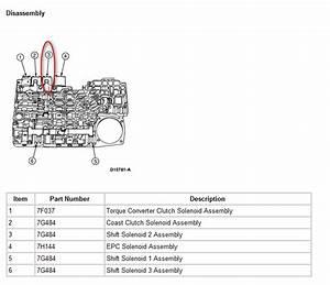 Ford Focus Shift Solenoid Diagram
