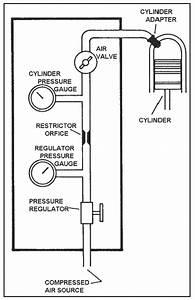 Reciprocating Engine Differential Pressure Compression