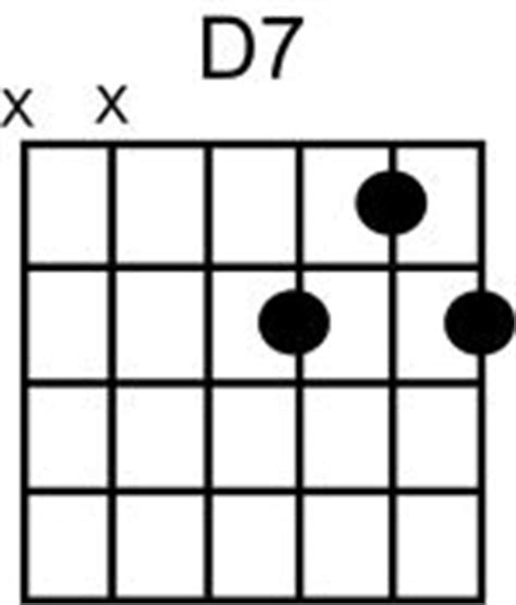 How To Play Guitar D7 Chord