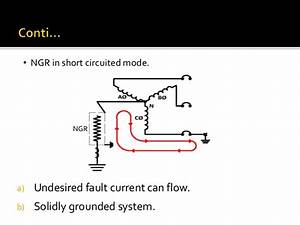 Why neutral grounding resisitor need continuous monitoring