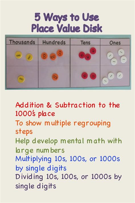 17 best images about place value disk stuff on pinterest pill boxes columns and student