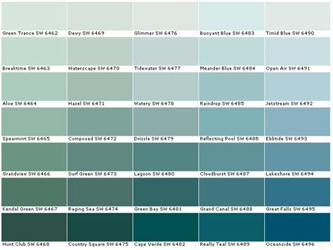 sherwin williams duration paints color options paint colors