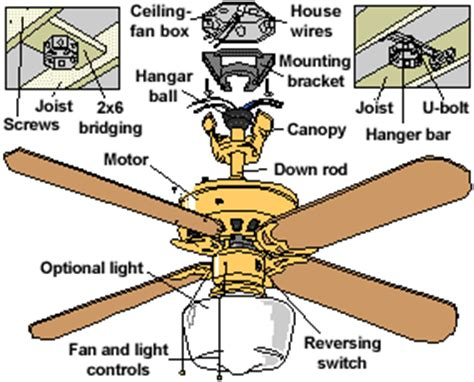 how to install a hunter ceiling fan how to install a ceiling fan national home garden