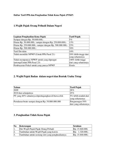 daftar tarif pph dan penghasilan tidak kena pajak ptkp