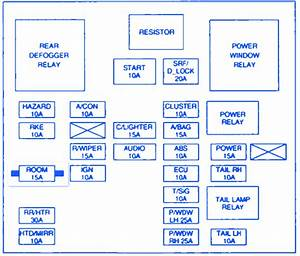Kia Spectra 2011 Under The Dash Fuse Box  Block Circuit Breaker Diagram  U00bb Carfusebox