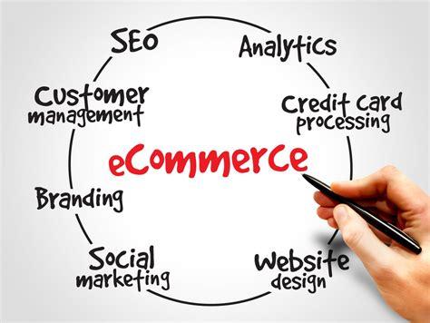 E Marketing Company by The New Digital Marketing Commerce Strategies Where E