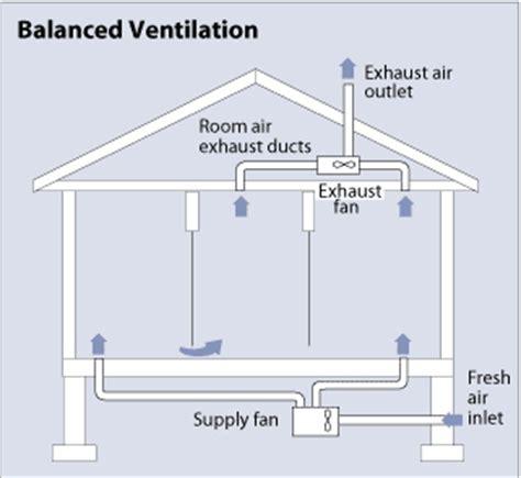 ventilation systems  todays airtight homes green