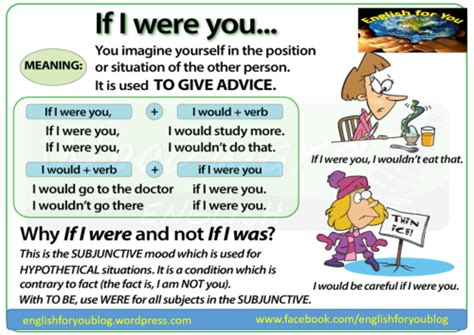 Grammar  What Is The Etymology Of Were In The Second