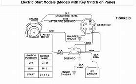 Hd wallpapers wiring diagram for coleman powermate generator top hd wallpapers wiring diagram for coleman powermate generator asfbconference2016 Image collections