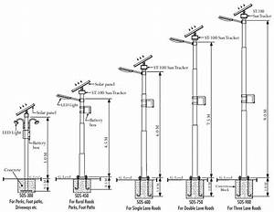 Solar Street Light Block Diagram  Affordable Solar Powered Led Street Light With Auto Intensity