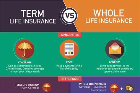 3rd floor, jp techno park, no. Term Life Insurance vs Whole Life Insurance - Ray Alliance ...