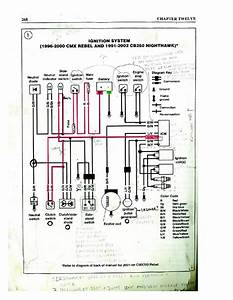 Honda 250 Nighthawk 1993 Ignition System Wiring Diagram