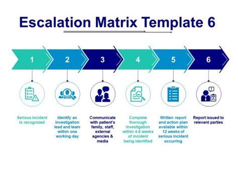 escalation matrix  incident  recognized report