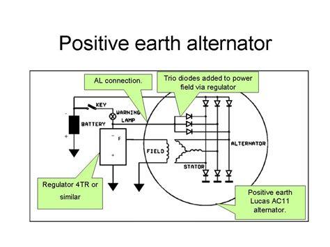 fitting  alternator electrical instruments